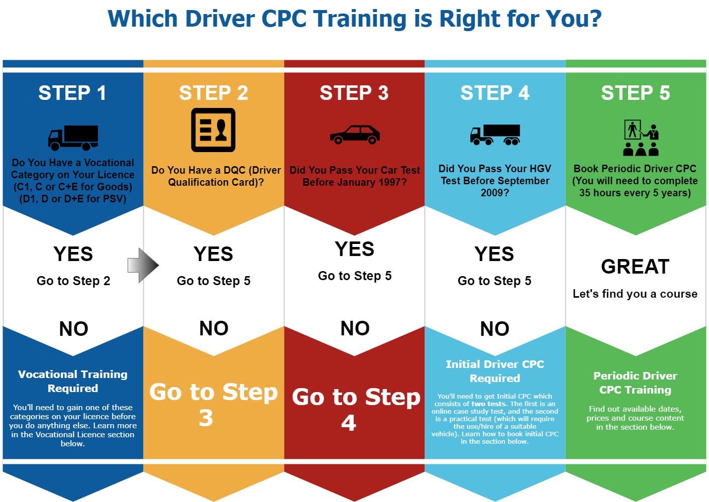 DriverCPCIllumination